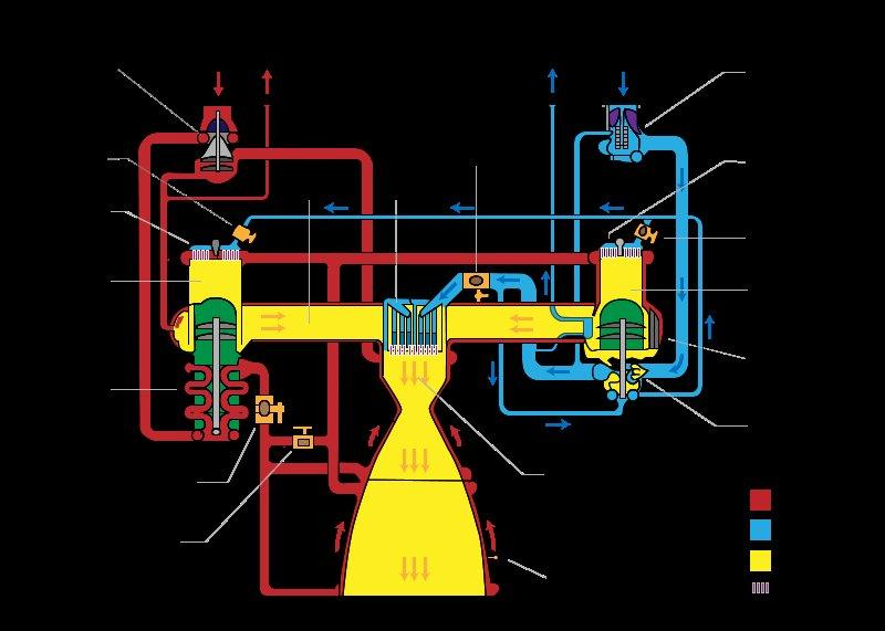 SSME schematic